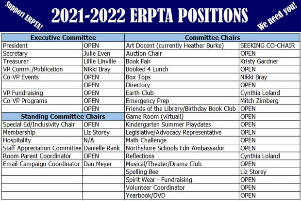 list of 2021-22 ERPTA Positions, executive, standing and committee chairs