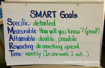 Elementary Setting Goals Resources