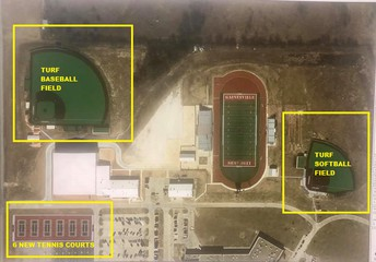 Facility Upgrades Approved at GHS
