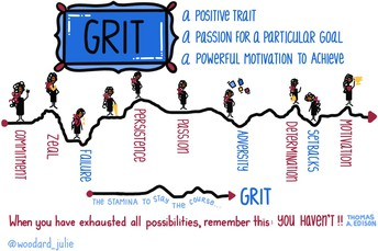 Grit and Productive Struggle