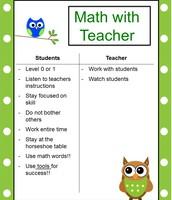 Math with Teacher Anchor Chart