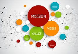 Mission Statements and Core Values