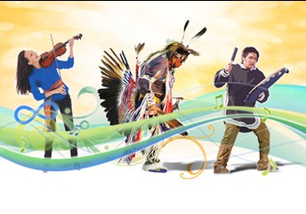 What is Indigenous Peoples Day?