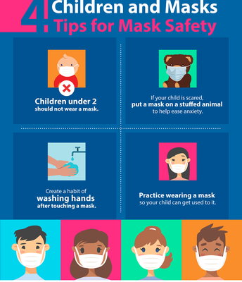 Please remember to keep everyone safe by wearing a mask to school and social distancing.