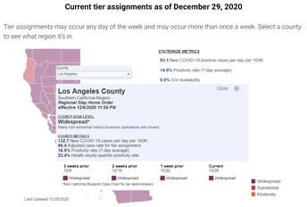 LA County COVID Updates