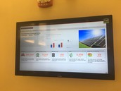 Estabrook's solar panels generate real-time information for students