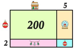 Holiday Area Model Challenge