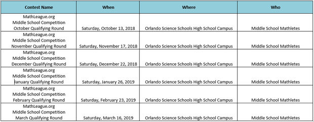Orlando Science High School | Smore Newsletters for Education