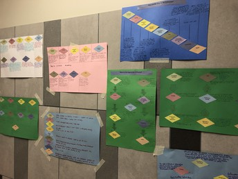 Psychology and Law Posters