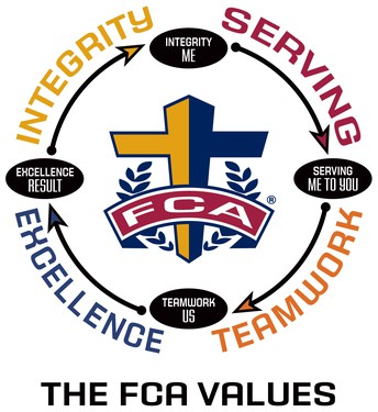 FCA - 9/12 @ 7:45 in the Media Center