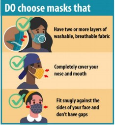 Wearing Mask - CDC Guidelines and FCS Reminders