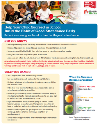 WHAT CAN YOU DO TO SUPPORT YOUR CHILD'S GOOD ATTENDANCE?