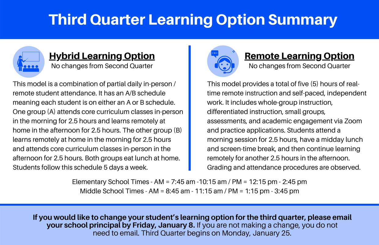 Third Quarter Learning Options