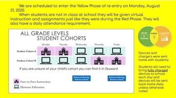 Level Yellow-Cohorts