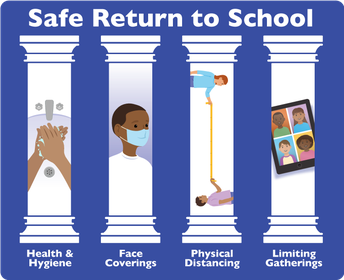 SMFCSD Reopening Health and Safety Handbook