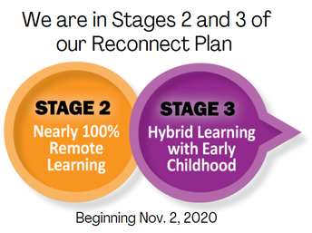 The RECONNECT Plan