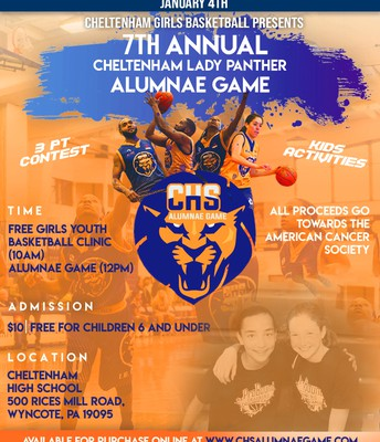 7th Annual Lady Panther Alumnae Game