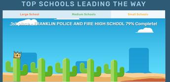 Top 5 Schools- Small