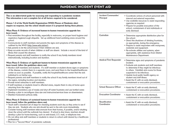 Pandemic Incident Event
