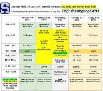 CAASPP-English Language Arts