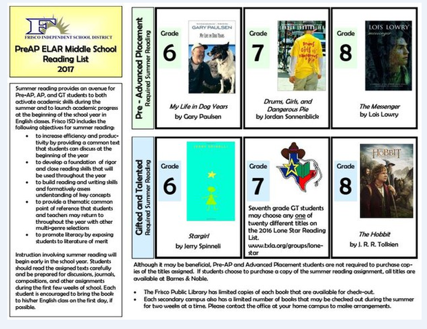5th grade newsletter template - 5th grade newsletter smore newsletters