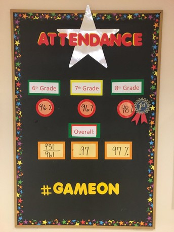 IMPORTANCE OF DAILY SCHOOL ATTENDANCE