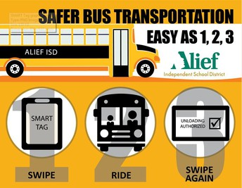 SMART Tag-Bus IDs