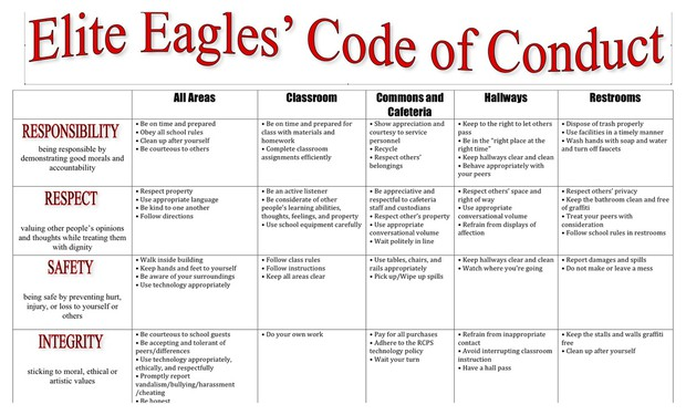 Elite Eagles' Code of Conduct