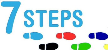 7 Steps for Spectacular IEP's