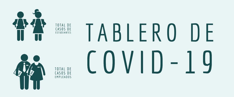 Tablero de COVID-19 graphic