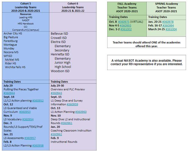 2020-21 Schedule of Training