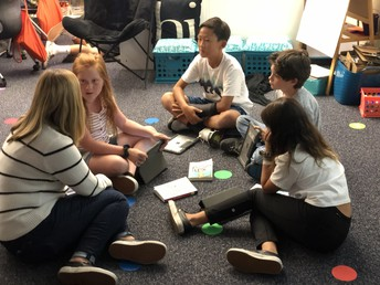 Strategy Focus Groups with Teachers