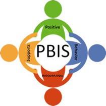 INTERVENCIONES Y APOYO DE COMPORTAMIENTO POSITIVO (PBIS)