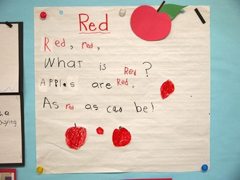 Interactive Writing To Teach Students About Letters