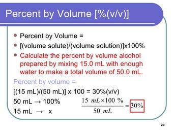 Mass percentage (v/v)