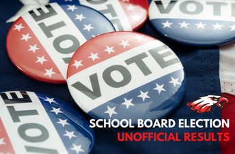 May 1 School Board Election Results