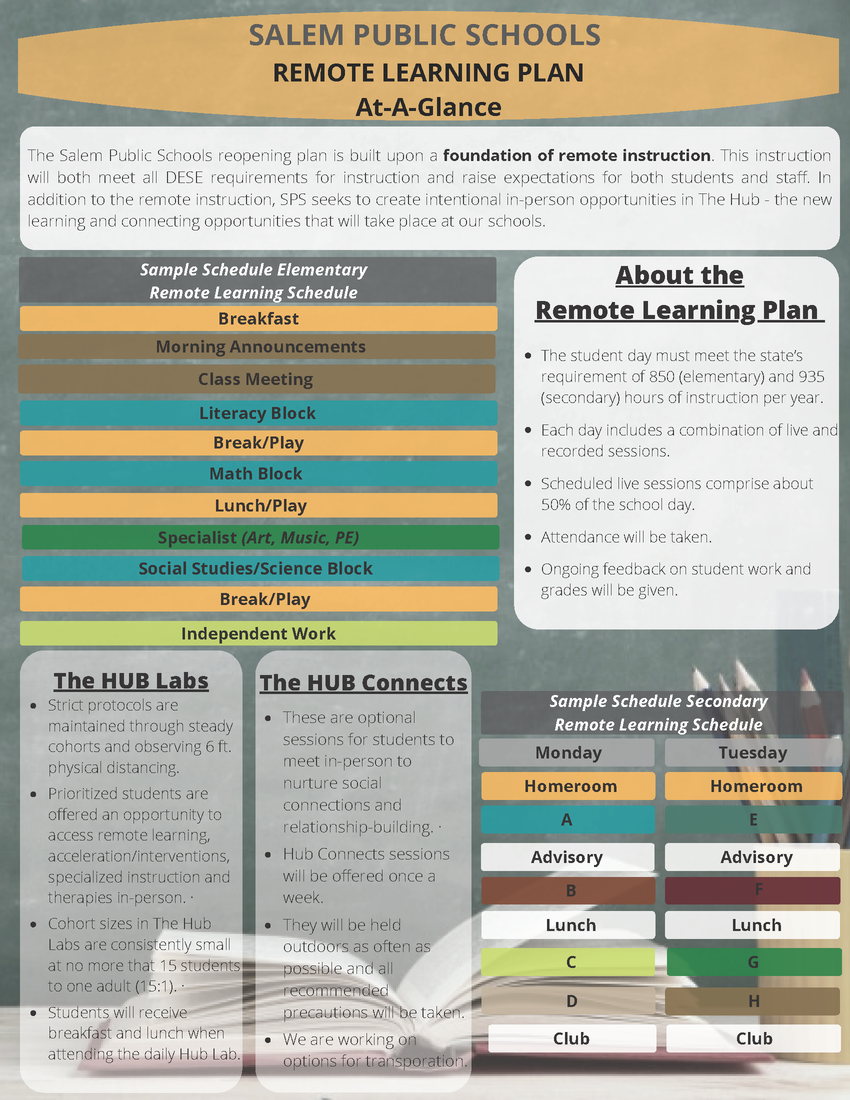 english remote learning at a glance document