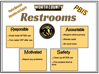 PBIS Restroom Posters help remind students of the behaviors expected in the restrooms.
