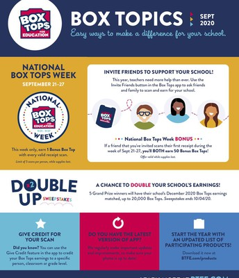 Help our school raise money with Box Tops