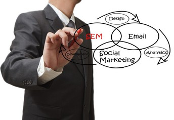 Identifying The Objectives Of Targeted Marketing