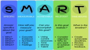 MENTAL HEALTH MATTERS:                                                           Setting Goals