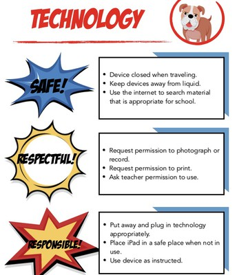 Technology Expectations