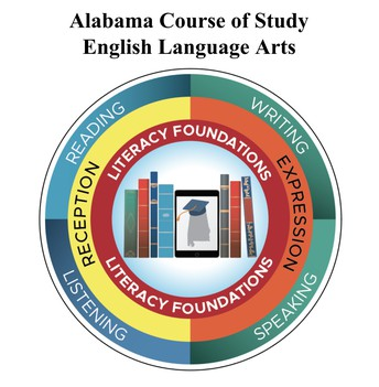 ELA Course of Study Overview Sessions