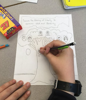 @SagerMPMS has her students making visual depictions of the Preamble of the Constitution!