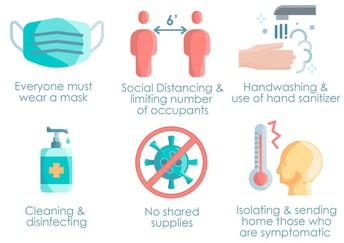 Safety Orientation For Families (Orientación de seguridad para familias)