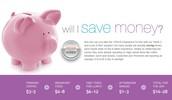 Will I Save Money?