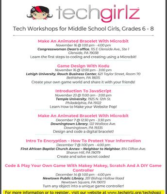 Techgirlz Workshops