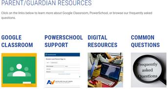 Parent Resources Online