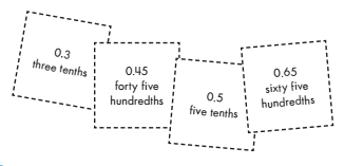 Compare Two Decimals - 4.NF.C7
