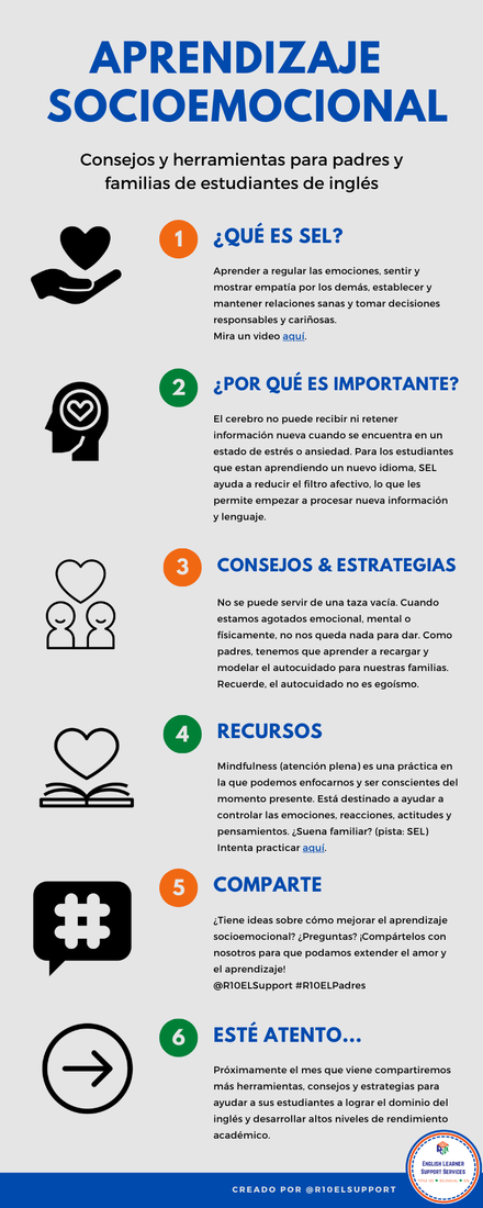 SEL Infographic in Spanish
